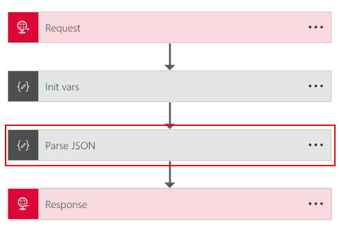 Using and abusing the Compose JSON action in Logic Apps